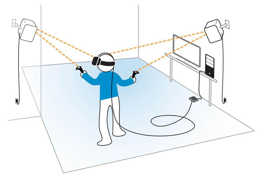 Renacen VR y UX balizas